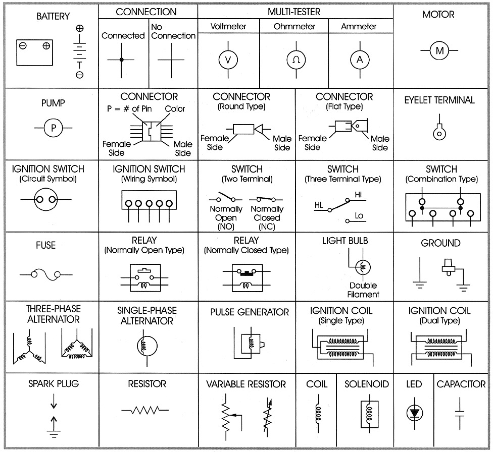 Wiring Diagram Symbols Legend Electricity Basics Colors Basic Rh Ktm950 Info Symbol Key And Their Meanings